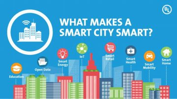 Smart-City-w